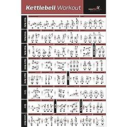 Kettlebell Workout Übungsposter laminiert - Home Gym Gewichtheben Routine - HIIT Workout - Muskelaufbau & Fett verlieren - Fitness-Guide - 50,8 x 76,2 cm