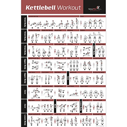 Kettlebell Workout Übungsposter laminiert-Home Gym Gewichtheben Routine, hiit Training-baut Muskeln auf & verlieren Fett-Fitness Guide-50,8x 76,2cm - Hantel-Übung Charts