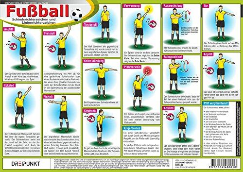 Fußball Schiedsrichterzeichen: Erkennen von Entscheidungen des Schiedsrichters und des Schiedsrichter-Assistenten (Linienrichter) im Fußball Fußball-zeichen