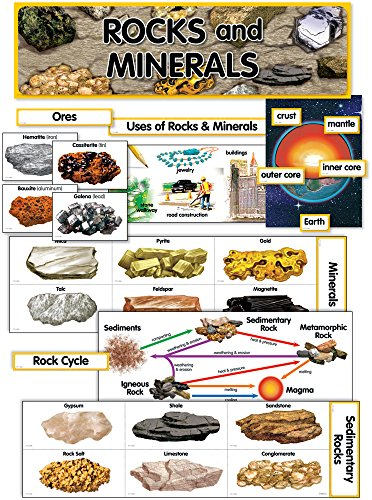 Creative Teaching Press Rocks and Minerals Mini Bulletin Board Set (1769) by Creative Teaching Press