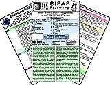 BIPAP Beatmungs-Karten-Set (3er Set) - Medizinische Taschen-Karte