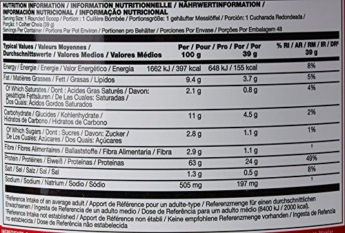 BSN Syntha-6 Edge Protein Powder, 1.87 kg – Chocolate Milkshake