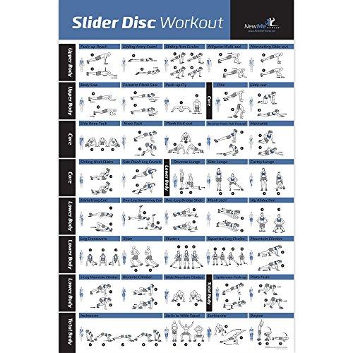 Core Slider Gleitscheiben Übungsposter laminiert - Bauch-Fitness-Diagramm - Total Body Workout Personal - Home Fitness Training Programm für Gleitscheiben und Schieber - 50,8 x 76,2 cm -