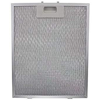 spares2go metall fett filter f r turboair elica. Black Bedroom Furniture Sets. Home Design Ideas