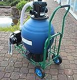 Profi Leis Sandfilteranlage 16 m ³ Sandfilter Pumpe 600 W Poolfilter Filter 60kg komplett mit Wagen
