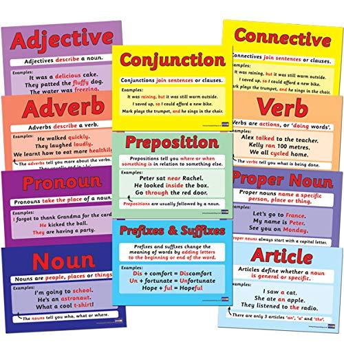 Primary Teaching Services ENG1 A4 Tischkarten-Poster Grammatik englischsprachig (10 Stück)