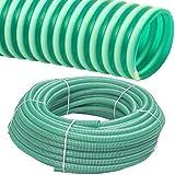 FITT Spiralschlauch PVC Druckschlauch und Saugschlauch Meterware 1 bis 4 Zoll (3 Zoll / 75 x 4.9mm)