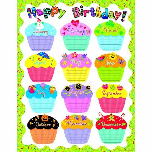 Kreative Teaching Dr-cken CTP6423 Alles Gute zum Geburtstag Diagramm (Klassenzimmer Diagramm Geburtstag)