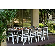 Tavoli Da Giardino In Resina Allungabili.Amazon It Tavolo Da Giardino Allungabile