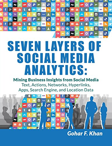 Seven Layers of Social Media Analytics: Mining Business Insights from Social Media Text, Actions, Networks, Hyperlinks, Apps, Search Engine, and Location Data