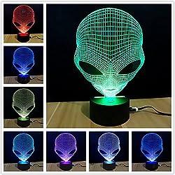 Najer 3d estrella de la muerte BULBING dormitorio lámpara de noche botón Multi cambio de 7colores USB Touch LED escritorio lámpara de mesa decorativa