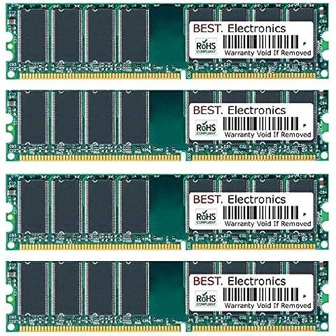 16GB Kit (4x 4GB) HP-COMPAQ ProLiant BL465c G6 Server Blade memoria ram adatto anche per ...