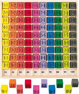 Ulysse Couleurs d'enfance - 3865 - Jeu Éducatif et Scientifique - Table de Multiplication - 10 x 10