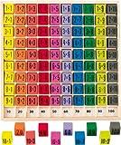 Ulysse Multiplication 10 x 10 Table