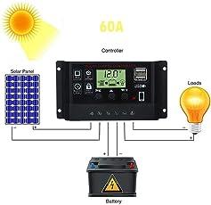 MMLC Solar Panel Regler Laderegler USB 60A 12V-24V mit Dual USB Ladegerät USB Charger (Schwarz)
