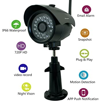 sumpple s631 cam ra ip de surveillance wifi filaire 720p. Black Bedroom Furniture Sets. Home Design Ideas