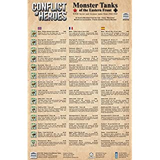 Conflict of Heroes: Monster Tanks of the Eastern Front Expansion Counter Sheet by Academy Games