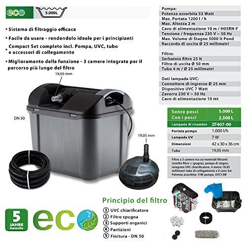Laghetto point filtro per laghetto a pressione con uv 7w for Pompa filtro per laghetto tartarughe