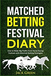 Matched Betting Festival Diary: How To Make Big Profits from Horse Racing Festivals with Matched Betting Strategies