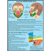 Facial Reflexology -- A4