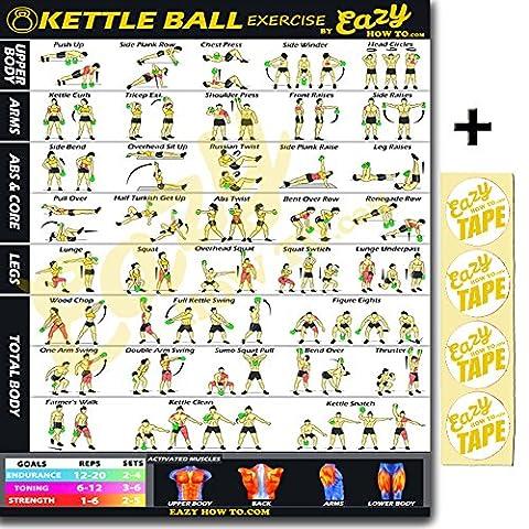 Eazy wie zu Kettlebell Workout Banner Poster Big 51x 74cm Zug Ausdauer, Ton, Build Stärke & Muscle Home Gym (Das Diagramm)
