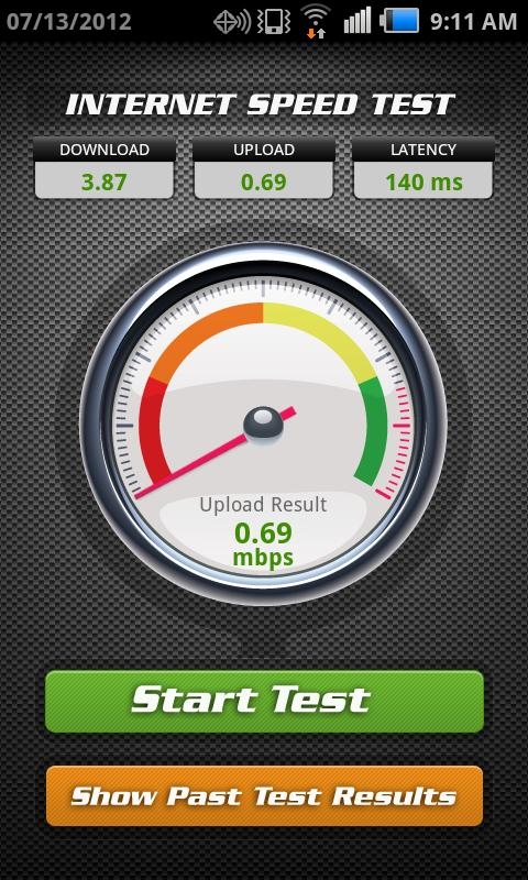 Speed Test Eu