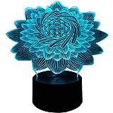 Die besten Fans Batteriebetriebene - InnoWill Lotusblume Geschenk Dekoration Deko Fans LED Lampe Bewertungen