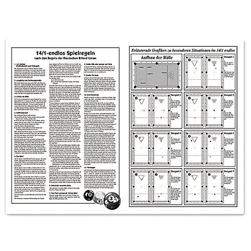 Turnier-Regeln P-Billard 14/1-endlos (Billard Regeln)