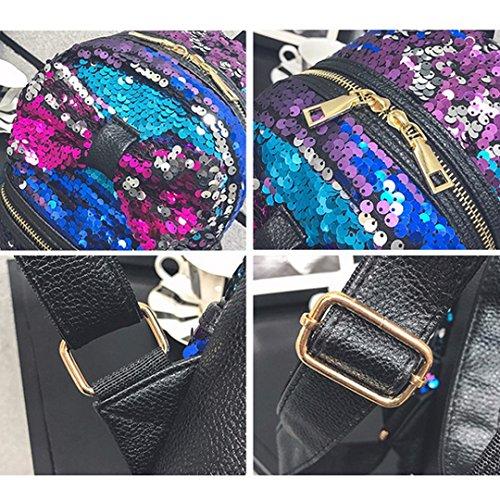 Meliya , Damen Rucksackhandtasche, schwarz (schwarz) - FS-bb-00802-02YA blau