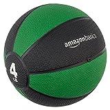 Medicine Balls - Best Reviews Guide