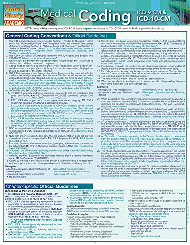 Pdf medical coding icd 10 cm quick study academic by shelley c book details fandeluxe Gallery