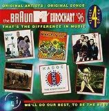 The Braun MTV Eurochart '96, Vol. 6 by Various Artists (1994-08-02)