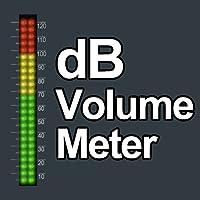 SPL/dB Volume Levels