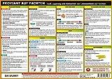 Proviant auf Yachten: Kauf, Lagerung und Haltbarkeit von Lebensmitteln auf Yachten