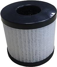 Purita Car Air Purifier True HEPA Filter