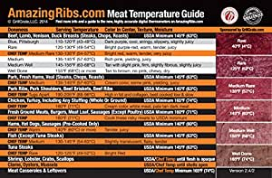 New and Improved All-Weather AmazingRibs.com Meat Temperature Guide Magnet