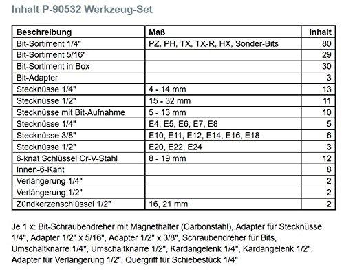Makita Werkzeug-Set 227-teilig, 1 Stück, P-90532 - 2