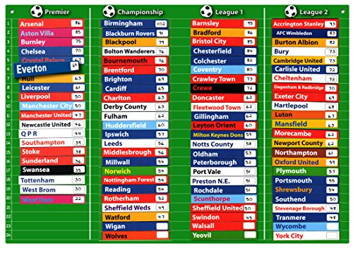 Football Table Magnetic Activity Chart