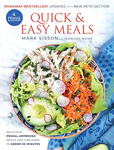 Download free pdf primal blueprint quick easy meals primal primal blueprint quick easy meals primal blueprint series by mark sisson read online book detail malvernweather Image collections