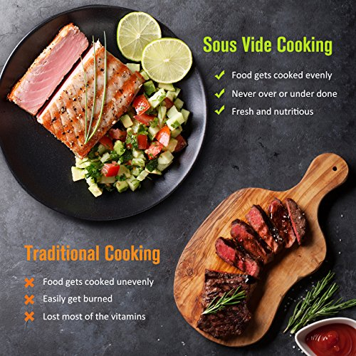 Sous Vide Cooker, OMorc BPA-Free Thermal Immersion Circulator with Precise Temperature and Time Adjustment for Easy, Healthy Cooking of Steak, Soup in Kitchen