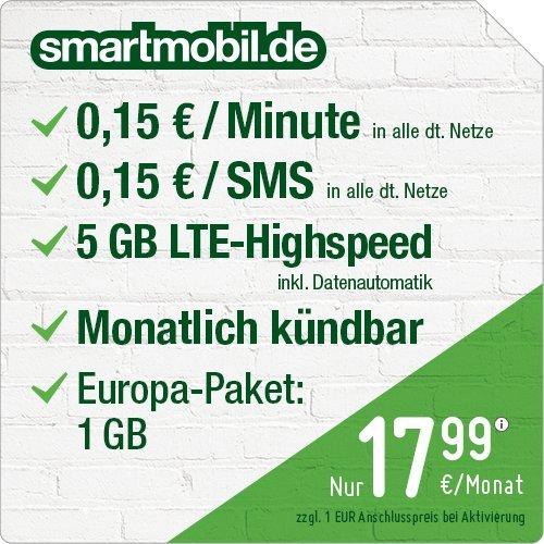 Precisely Sim Smartmobil Micro youre over