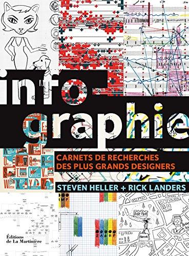 Infographie. Carnets de recherches des plus grands designers