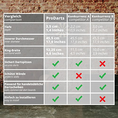 Dart Surround für alle Marken-Dartscheiben – Dart Auffang-Ring in Schwarz – hochwertige stabile Umrandung – Wandschutz für das Dartboard ohne Zusatzbefestigung – professionelle Optik – von ProDarts - 6