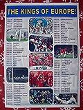 Sports Prints UK European Cup & Champions League Gewinner