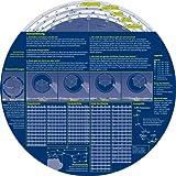 Drehbare Kosmos-Sternkarte: