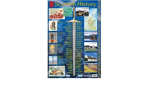 SCHOOL Educational Poster Chart 60cm x 40cm by Buzz HISTORY OF SCOTLAND TIMELINE Wall Poster
