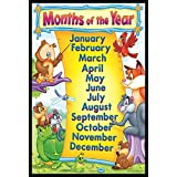 Idecor Month Of The Year Chart For Kids – Child Learning Wall Poster For Room & School – Size - 12x18 With Matte Finish 300 GSM Quality