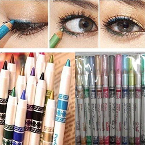 Delineador de ojos o delineador de labios