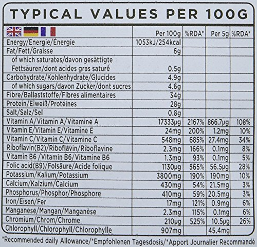 Sevenhills Wholefoods Organic New Zealand Wheatgrass Powder 125g Test