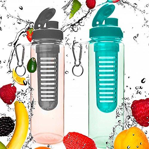 2x 700ml Trinkflasche »FruitInfusior« für Fruchtschorlen / Gemüseschorlen in den Farben Grün, Lila, Blau, Schwarz, Türkis und Rot. Perfekte Sportflasche aus spülmaschinenfesten Tritan-Material mit extra-easy Trinkverschluss und Handschlaufe für einen besseren Halt. schwarz/türkis